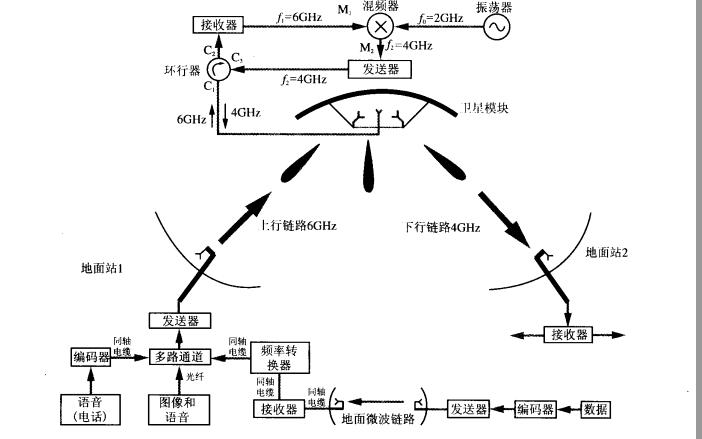 应用电磁学基础第四版PDF电子书免费下载。