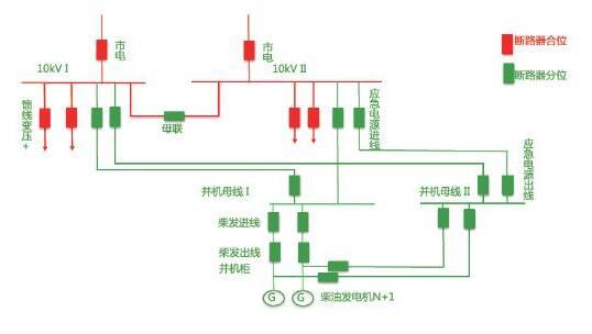PSO Easergy A5鐢垫簮璐熻浇鑷姩鍒囨崲绯荤粺_鍔╁姏鏈潵鏁版嵁涓績鐨勫缓璁?