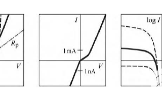 《涨知识啦15》pn结寄生电阻的估算