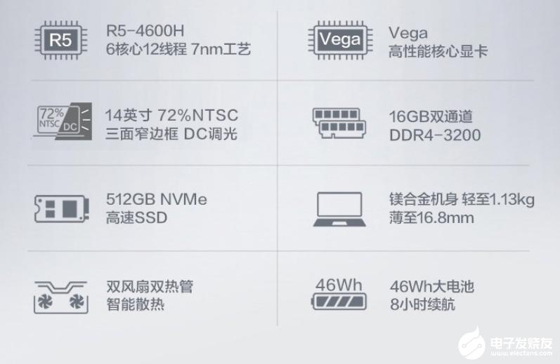 機械革命S2 Air京東開售:1.13Kg超輕機身,16.8mm超薄機身