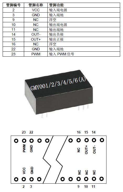 GMY00x(A)是一个PWM信号转模拟信号隔离模块