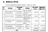 浩洋股份成功登陸創業板,發行價格52.09元/股