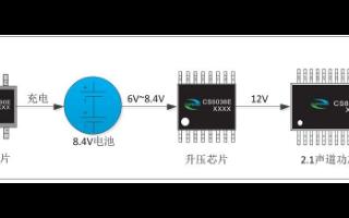 适应于双节锂电池供电升压充电的组合方案