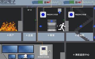 消防应急疏散余压监控系统防排烟的应用