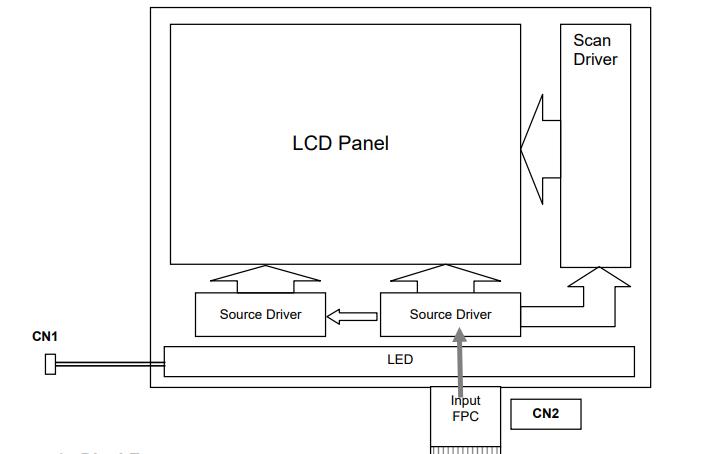HSD084ISN1液晶顯示屏模塊的數據手冊免費下載