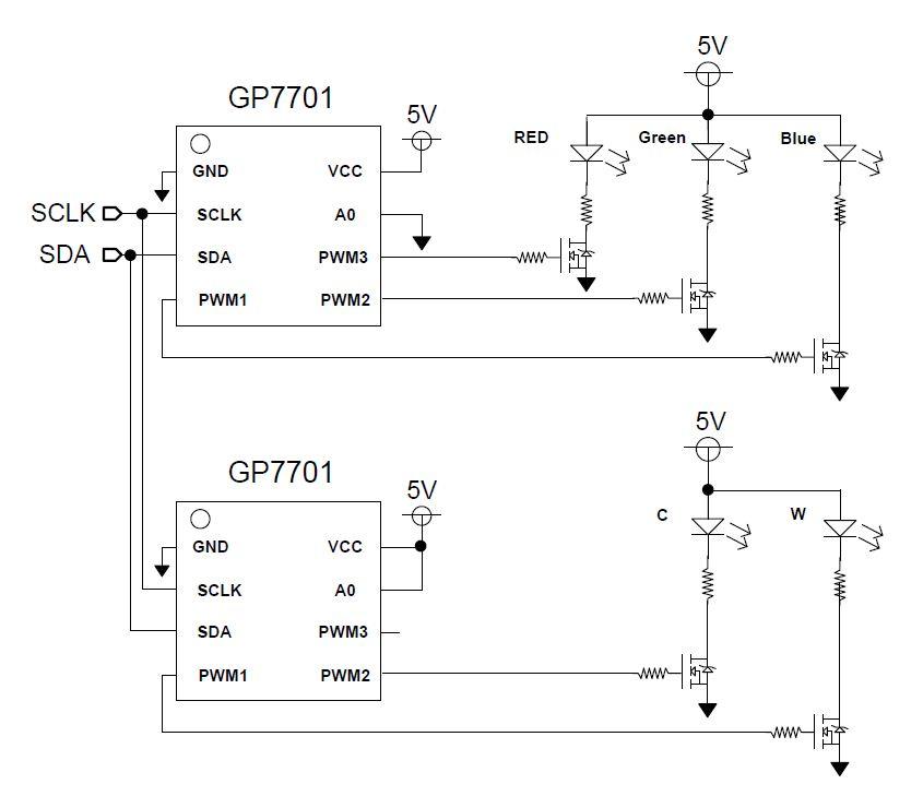 I2C轉3路10Bit PWM輸出芯片GP770...