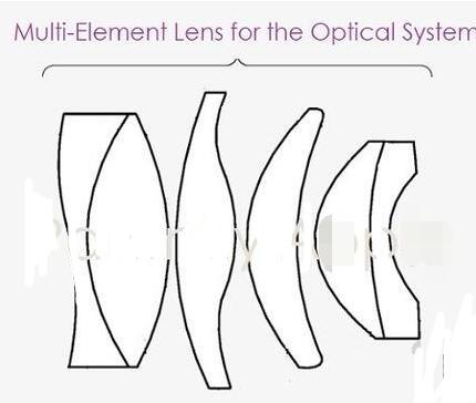 蘋果新AR頭顯光學系統新專利_減少設備體積及圖像失真