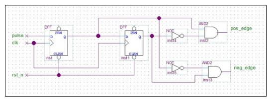 异步信号边沿检测电路该如何实现呢?