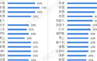 2019年中國市場電動車型銷量位居全球第一