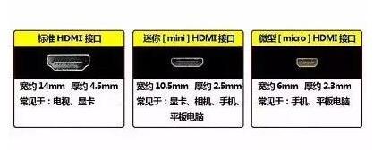 HDMI接口規格_HDMI接口具備特性