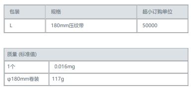 村田發布首個多層陶瓷電容器,體積比傳統的縮小了約80%