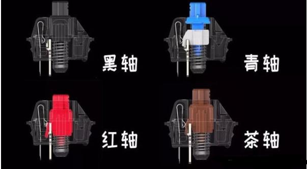 干货:黑轴红轴茶轴青轴哪个机械键盘适合你?