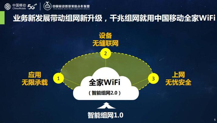 中国移动于蓉蓉:5G与WiFi6共存互补,共同筑...