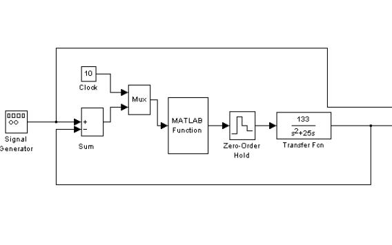 计算机控制系统的实验指导书MATLAB版免费下载