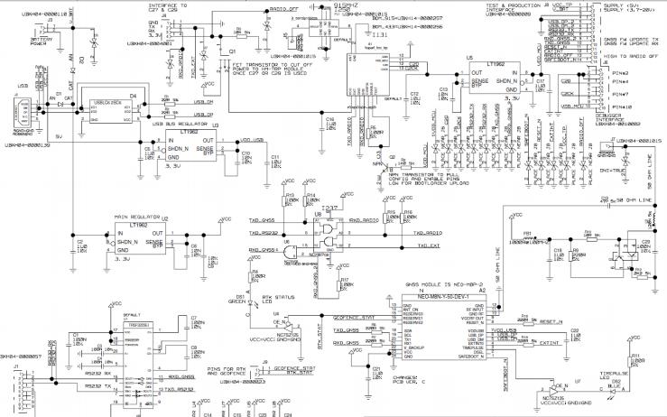 C94-M8P RTK應用板組件的用戶手冊詳細介紹
