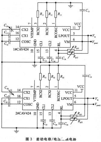 基于电容式倾角传感器CAV424检测系统的软硬件策划_朗逸发动机