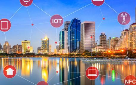 RFID技術助力安防智能物聯網的升級轉型