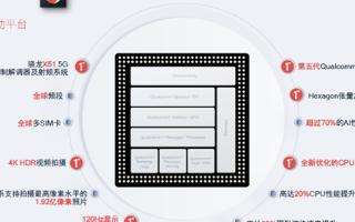高通驍龍首款6系5G SoC發布,AI性能提升比上代提升70%