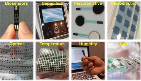 应用于印刷电子市场的十大传感器的支撑技术和商业前...
