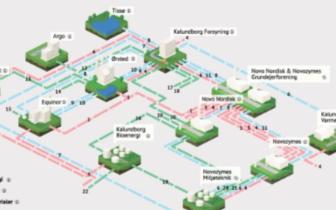 諾維信:智能化不斷為生物技術賦能,全力打造智能工廠