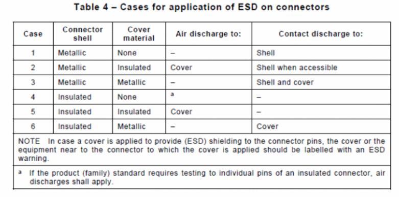 EMC测试整改常见的6种故障
