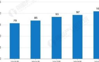 EDA軟件市場快速增長,三大EDA企業合計市場份額超60%