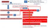 KUKA机器人电伺服移动到力的控制MOVE_TO_FORCE程序分析