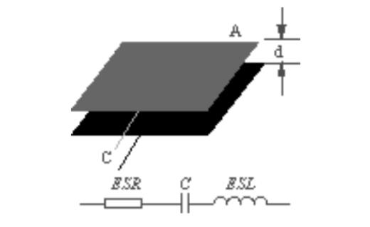 电容电感对EMC的影响