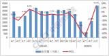 信通院發布2020年4月國內手機市場運行分析報告
