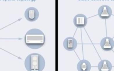 藍牙Mesh技術在智能家居系統中的應用