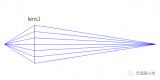 不同的光路配置及其透镜的位移容差