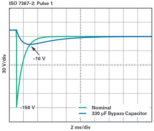 为汽车电子系统提供供电和保护,无开关噪声,效率高达99.9%