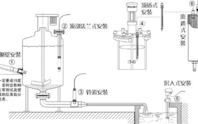 传感器的应用方式以及传感器的维护和保养
