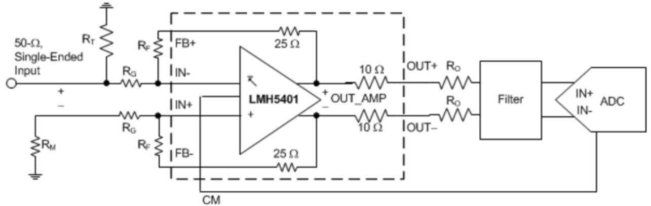 温度补偿功能的新型实时时钟电路