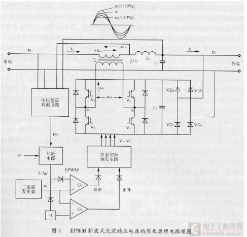 关于交流稳压器能量传输方向的问题