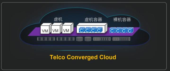 華為推TCC解決方案助力5G業務敏捷可靠上線