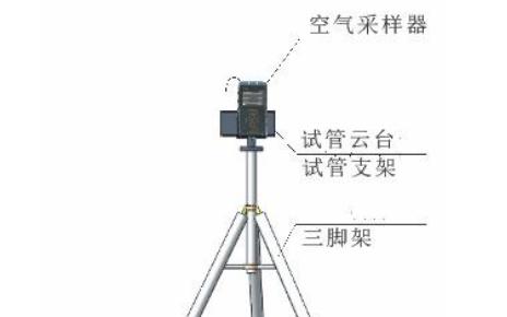 BFC1500型空气采样器的数据手册免费下载