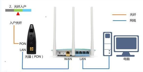 Wi-Fi 6+路由来了!更低时延更快网速