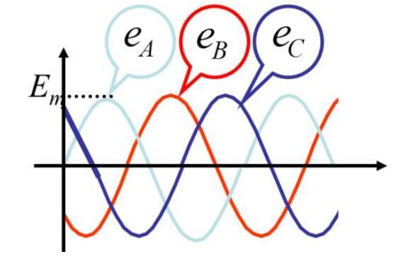 交流電和直流電的概念