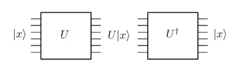 量子电路的两点特殊分析