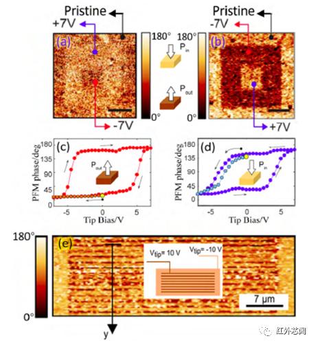解析GeTe在热电领域的应用