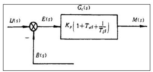 PID控制器之比例加积分加微分控制规律