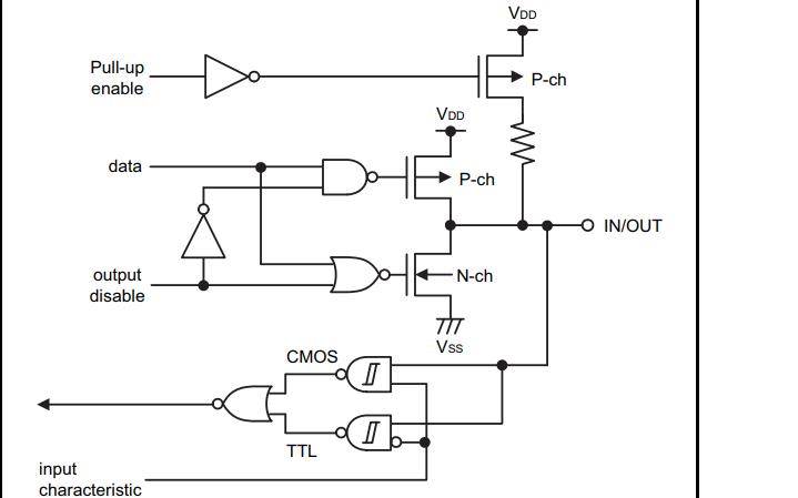 R7F0C008和R7F0C009系列16位单芯片微控制器的数据手册免费下载