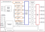 利用STM32F334的HRTIM實現PWM輸出的實現原理
