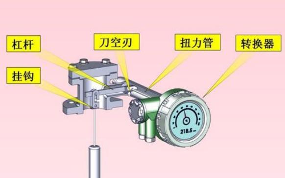 LMY86浮筒液位計的數據手冊免費下載