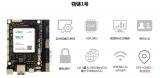 全球首款物联网+区块链可信4G模组成功通过海尔商用洗衣机产品测试