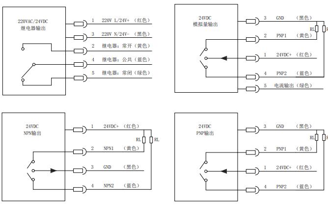 LSW5881S R型液位开关的数据手册免费下载