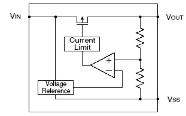 ME6208高輸入電壓LDO線性穩壓器芯片的數據手冊免費下載