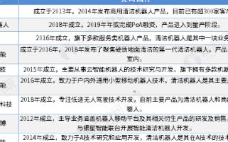 未来中国商用清洁机器人向多元化应用场景落地