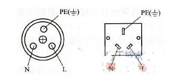 三眼插座的接线方法